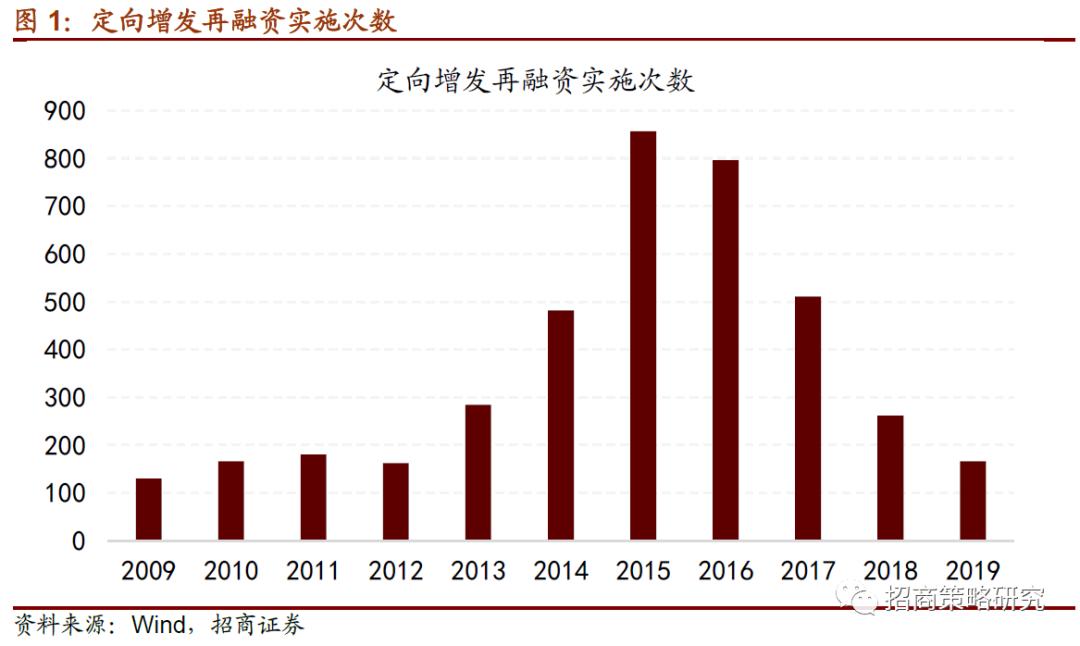 最有实力的网上菠菜 - 《产业蓝皮书:中国产业竞争力报告(2019)No.8》:加快集成电路发展 要重点突破短板核心技术