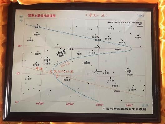贺贤土星运行轨道图
