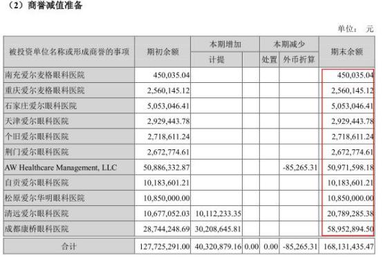 添运娱乐最新首页 - 北方国际合作股份有限公司 七届十八次董事会决议公告