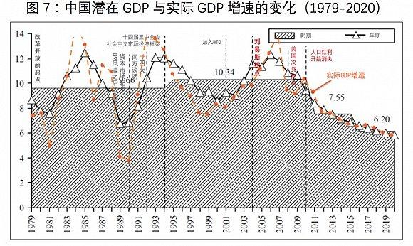 GDP要素_2017年经济形势分析与2018年展望