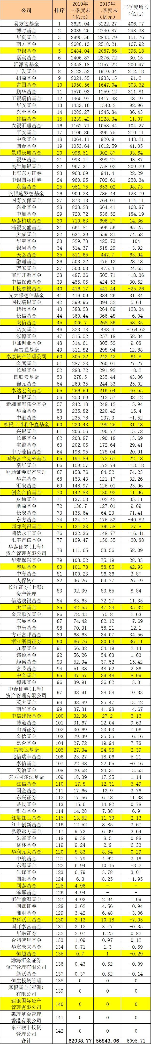 http://www.uchaoma.cn/caijing/1231236.html