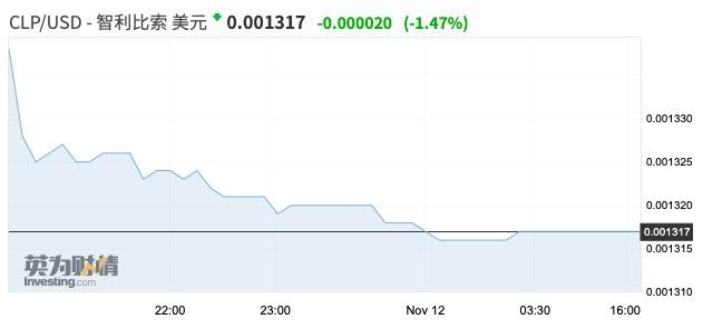 「澳门币赌场」居住地价同比涨8.31%,珠海第三季度地价监测简报来了