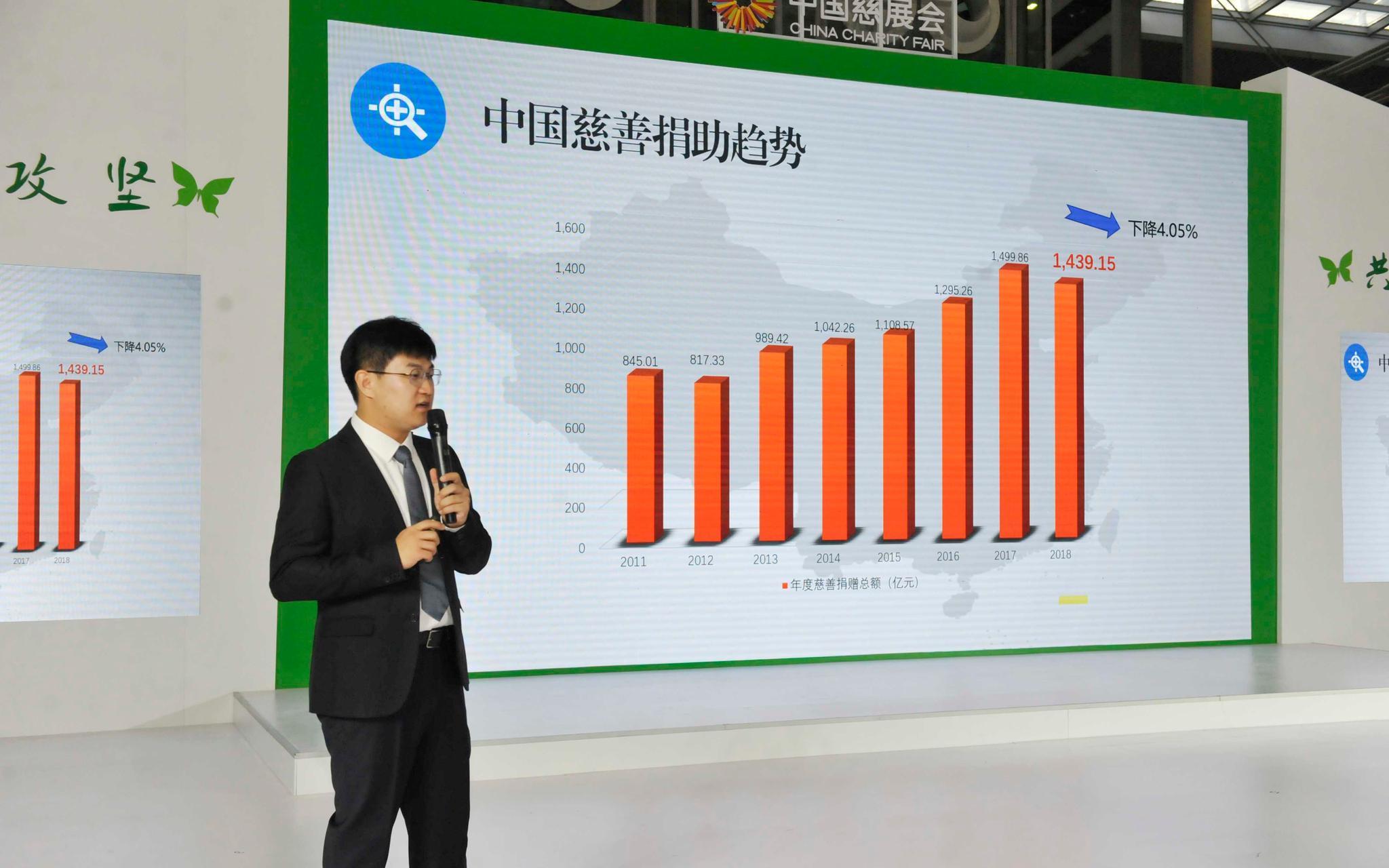 同城创业项目_中国慈善联合会:去年现金捐赠超千亿元 创新高