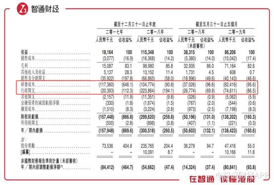 同升足球网站|体育专家毛振明:中国孩子缺乏锻炼