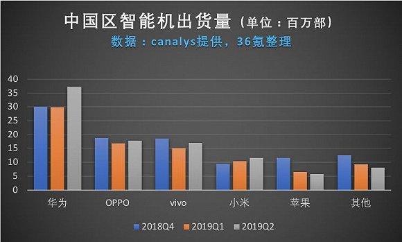 有谁玩赌博游戏下载·刘晓春:有效提升金融科技的金融能力