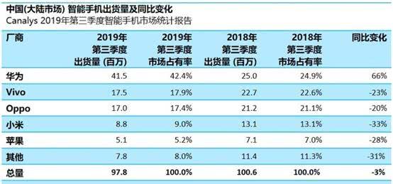 bbin平台怎么充值_辽宁省商务厅联合苏宁易购启动消费促进月暨家电以旧换新