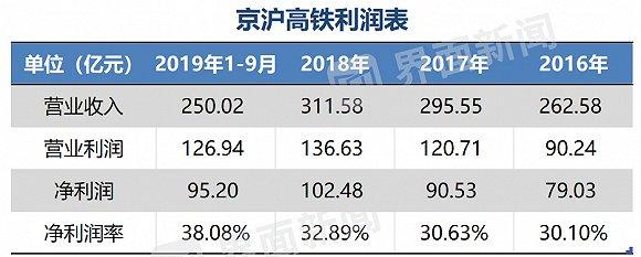 黄金城下载·专家:京津冀地区2017年彩票总销量336亿