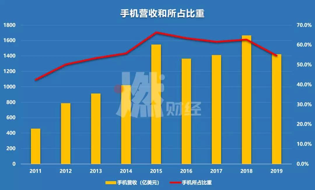 给惠网是返现金_优刻得预计2019年全年净利润同比下降74%至77%