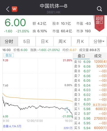 ag视讯聊天-11月20日港股通净买入21.27亿港元
