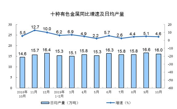 澳门新濠天地体育网址 捷豹路虎复兴进行时:9月在华销量增长近两成