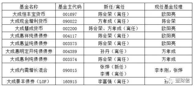 http://www.qwican.com/caijingjingji/2048494.html