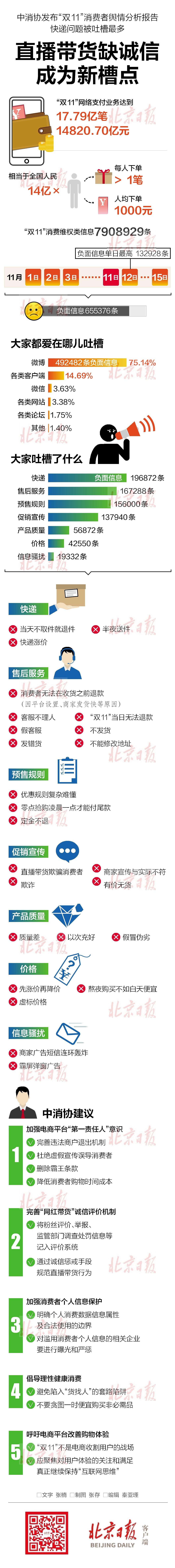545彩票网app - 优酷腾讯爱奇艺携六公司联合倡议:倡导德艺双馨反对虚荣攀比