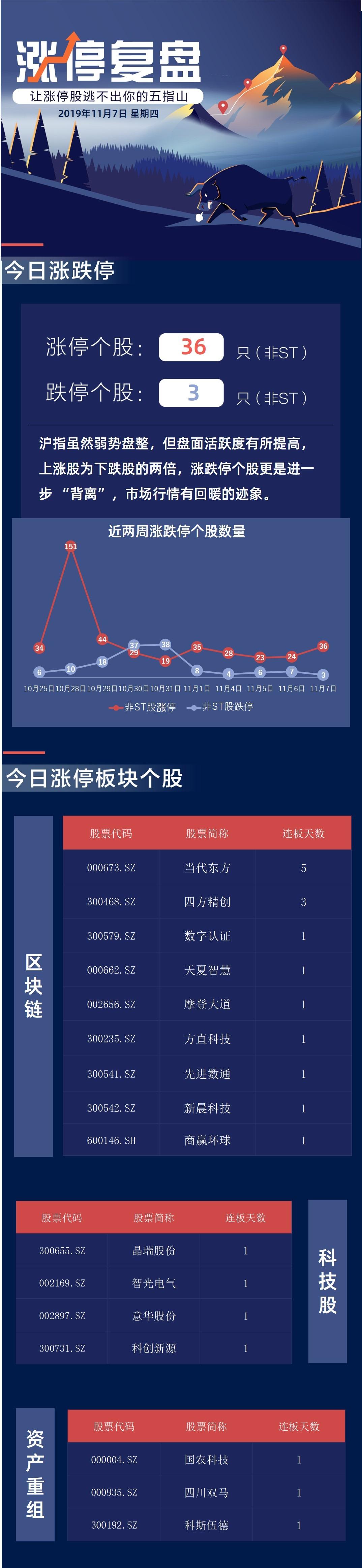 万博app怎么进不去了_许小年:美国3家车厂而中国70多家 要提高行业集中度