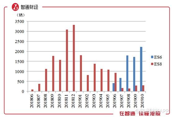 东方诚信在线_两部门:支持符合条件服务业企业上市融资