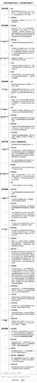 豪龙娱乐场注册网址-湖南益阳段高速间断发生4起交通事故 已致5死18伤