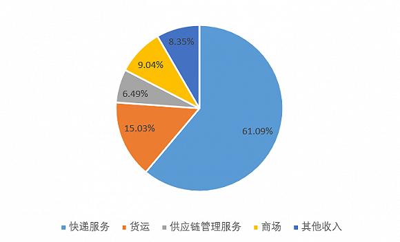 熊猫娱乐怎么代理 分析师称特斯拉电动皮卡预订量已趋于稳定 预计预订27万辆