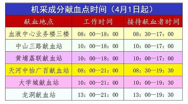 本文图均为 广州参考微信公众号 图