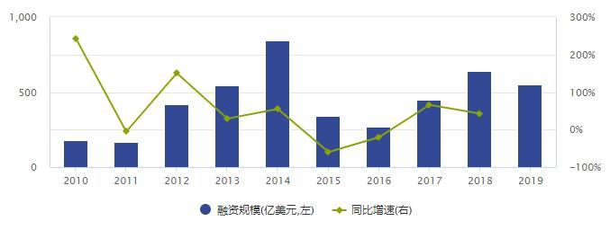 「德班娱乐场官方站」上海明确区域性国资国企综改路线图 混改是最大突破口