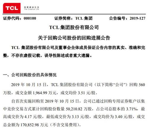 半导体显示|TCL集团累计回购3.71%公司股份 斥资17亿元