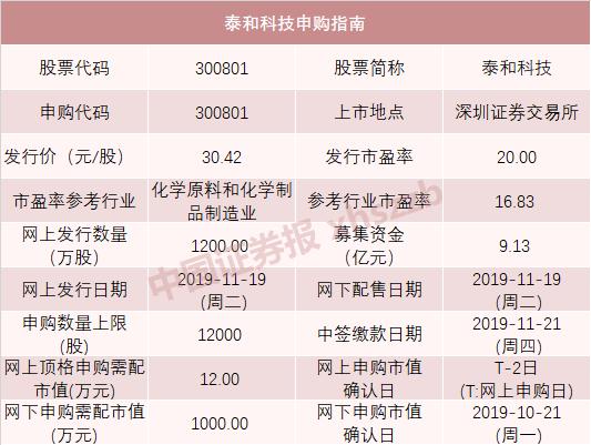 爱彩娱乐平台怎么样 - 2019年10月11日咸宁市挂牌2宗地,总起始价8614.00万元