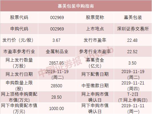 财富体验金 - 香港风波是何成因?林郑月娥拟推这项计划来审视
