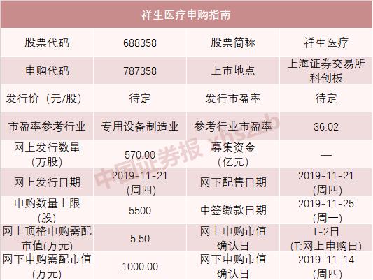 太阳城官方娱乐网站,郑糖冲高回落 短期上行阻力加大