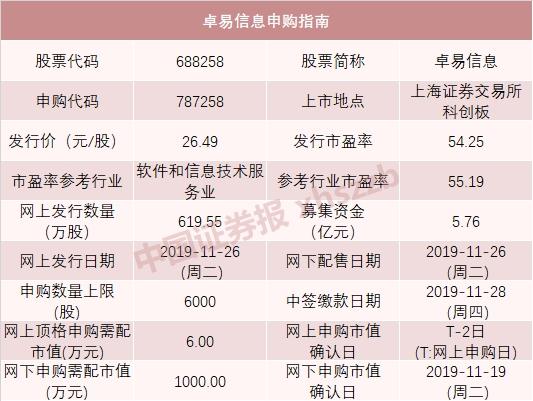 其乐yule,沪指跌0.43%终结三连阳,军工股发力护盘