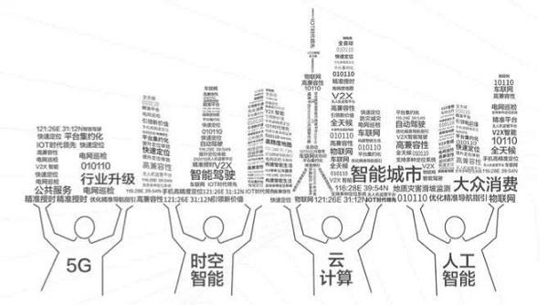 【中央企业布局新基建⑬】中国兵器工业集团:面向市场推出多种北斗高精度服务产品图片