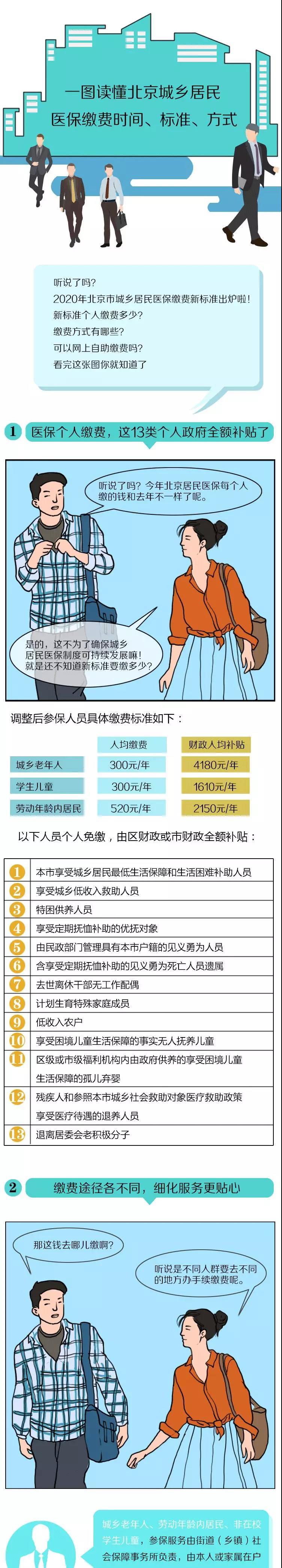 「澳门永利娱乐注册送38」个税改革连续发力 年入小十万有望不交税