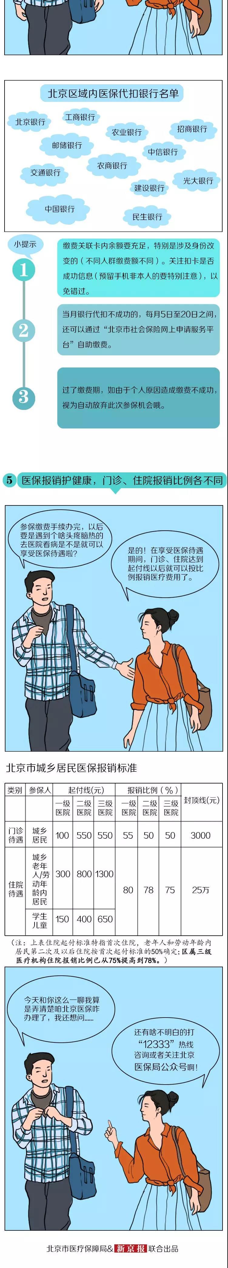 必威平台官方·A4腰有什么了不起?古典绘画大师才不买账!