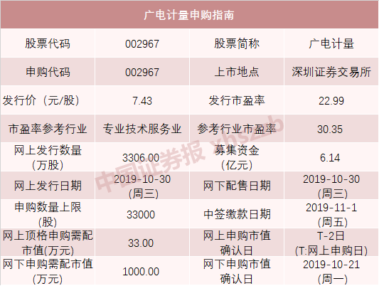 uedbet提现安全吗,刘以雷:进一步优化营商环境 提高减税降费的政策效率