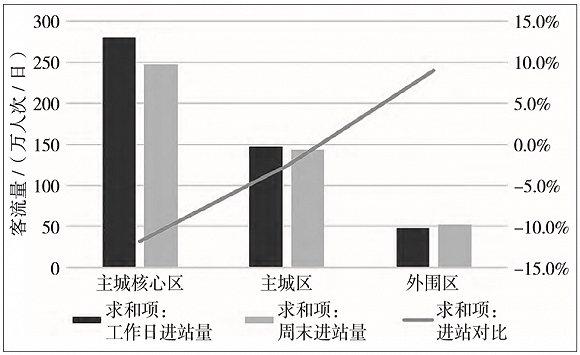 众彩网官网下载 人民日报:卫生检疫流程缺失 快递活物为何屡禁不绝
