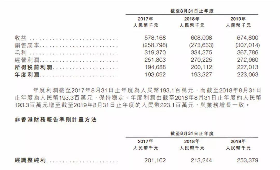 万博手机官网下载,马媒:大马森州启华小学庆建校95年 获100万林吉特基金