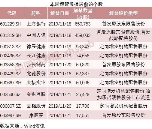 博盈亚洲真人游戏_读上海公办初中,重点高中率更高?是的