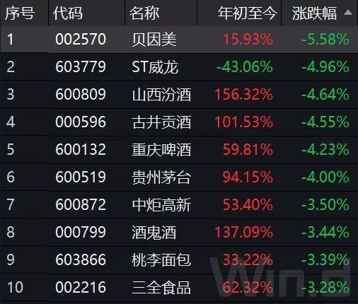 乐盈免费注册_姚望投资:海天味业