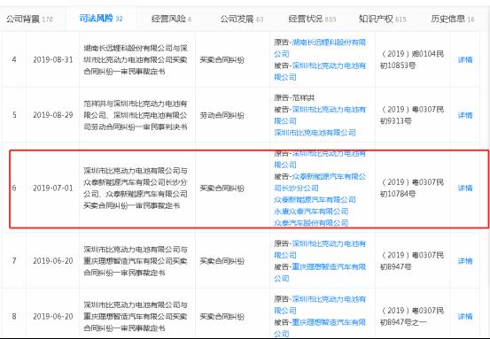 「葡京新赌场网站」百亿私募、QFII、社保基金新进和重仓股票名单曝光