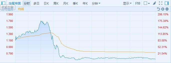 真钱红宝石平台 - 我国邮轮产业将进入高质量发展期 4成国产率暗藏商机