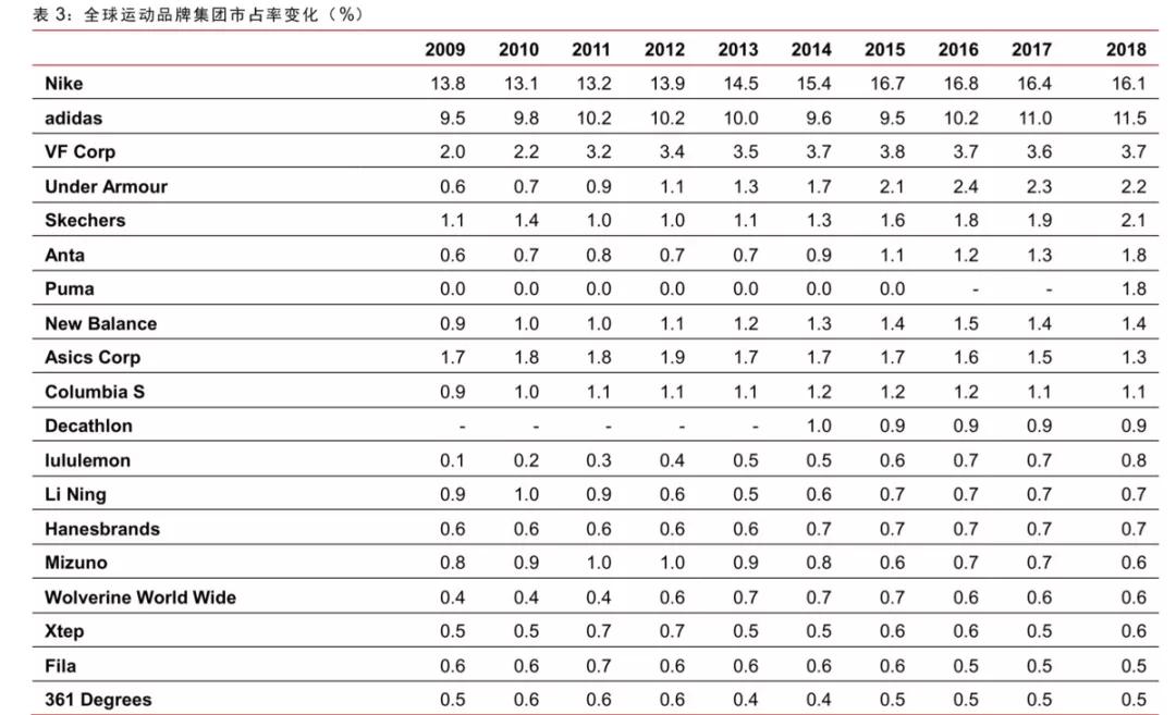 学电子竞技出路宽吗 - 收评:恒指跌0.19% 周黑鸭大涨10%中烟香港大跌11%