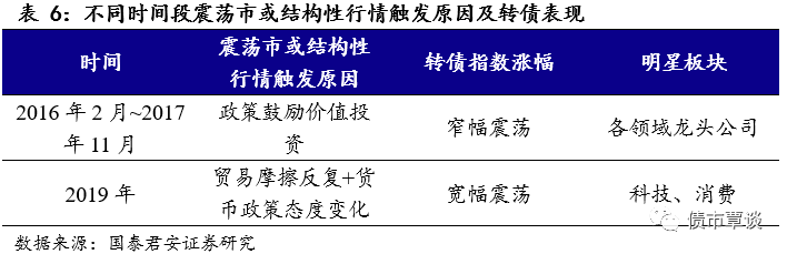 「线上365足球外围」上海海洋大学发布:2019蟹王来啦,重达1斤2两,蟹后8两半…