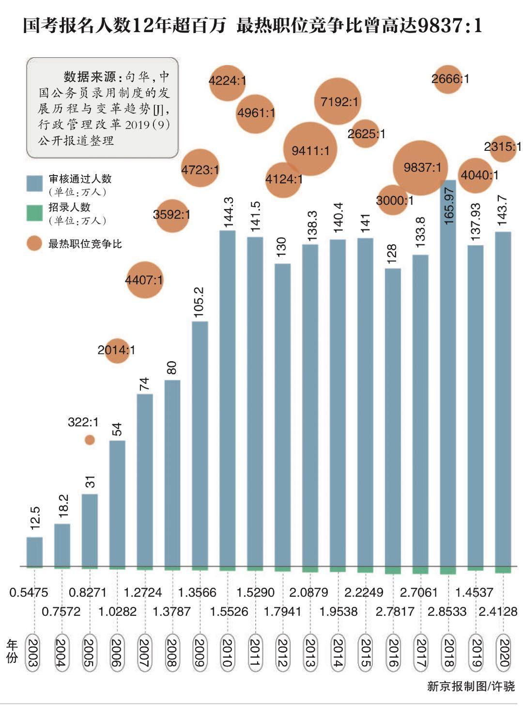 电话投注卡·上海市委常委会提关键词:超大城市应急管理、一张蓝图绘到底