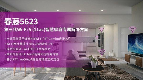 紫光展锐推出第三代Wi-Fi 5(11ac)智慧家庭专属解决方案春藤5623 | 美通社