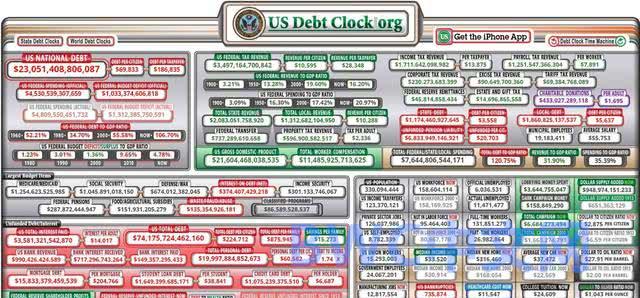 中国持续抛近千亿美债,日本也大幅减持,罗杰斯:持万亿美债而握主动权