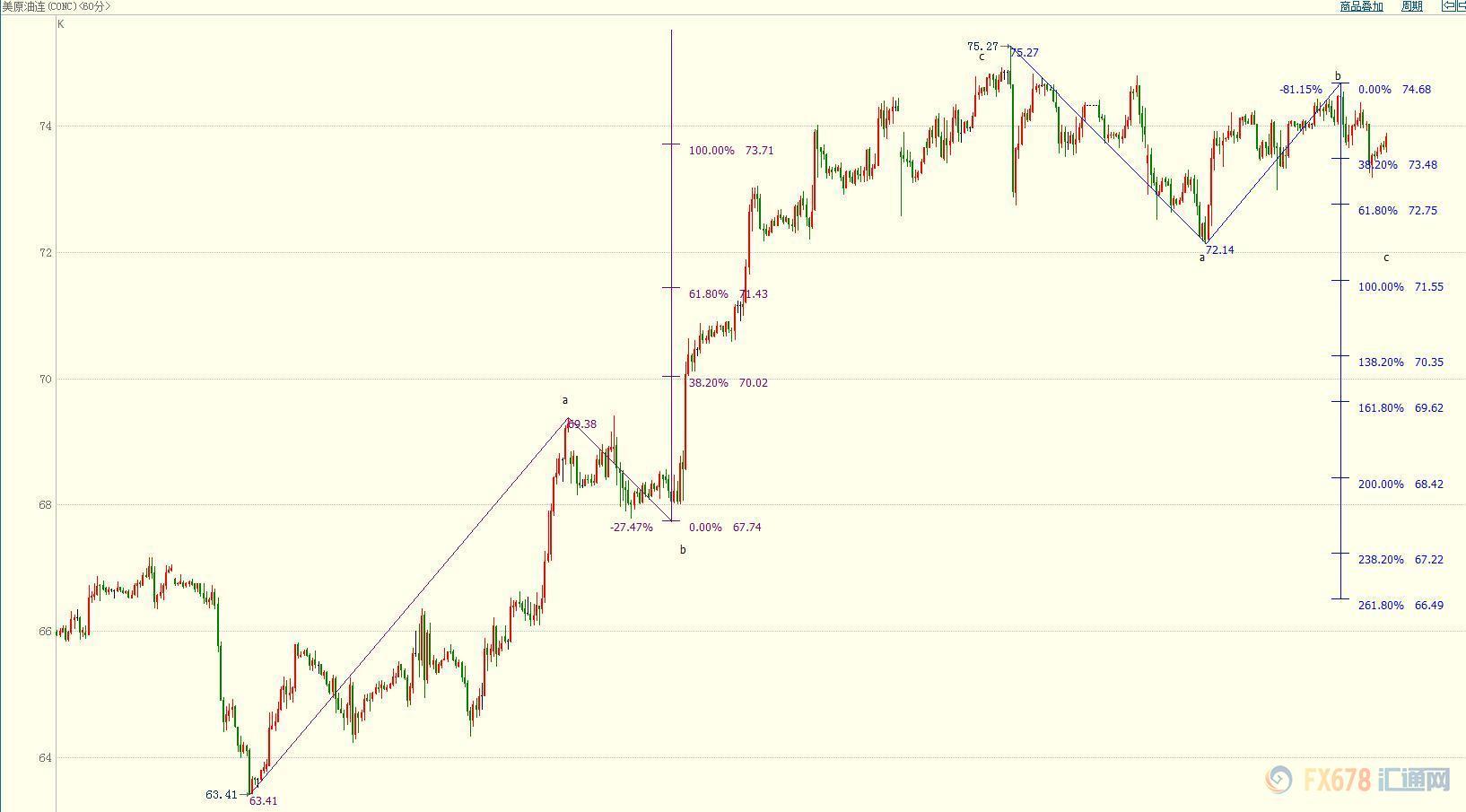 股票基金 13