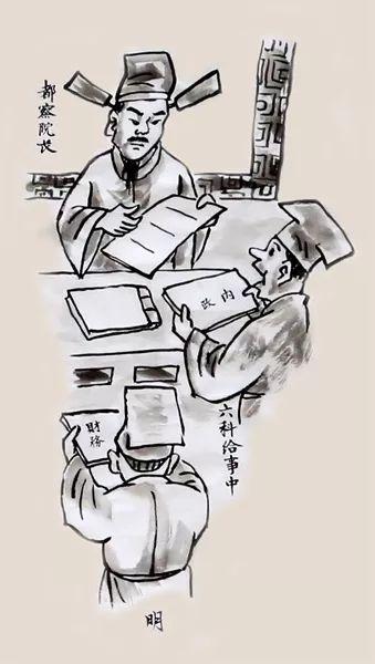 明:将御史台改为都察院。设六科给事中,对六部官员督察,向皇帝进行规谏。