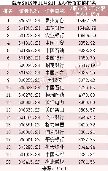 水军结算-8月陕西省经济运行情况