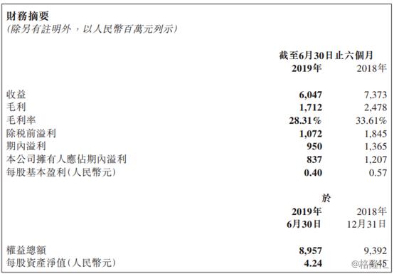 奥们金沙新赌场 互联网女皇报告:汽车成新的计算中心,中国智能出行全球领先