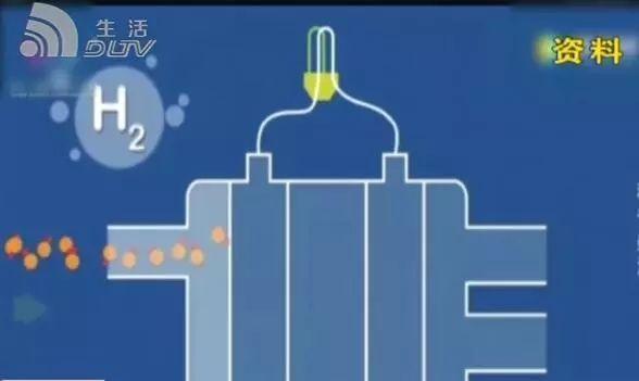 揭密:大连氢燃料电池制造基地