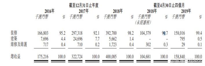 新龙报,国务院:拓宽融资渠道 允许科技企业同股不同权