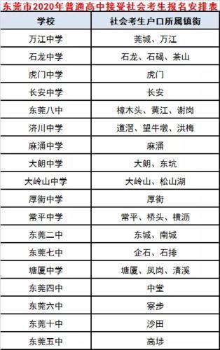 2020年高考报名提前1个月,东莞社会考生报名点公布