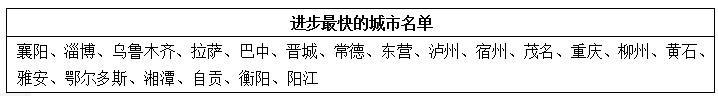 """「澳门银河mg电子游艺」2019,""""中国最美高速""""为何花落太行"""